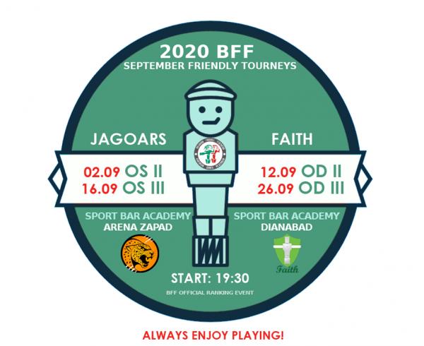 Джаги турнир 2020